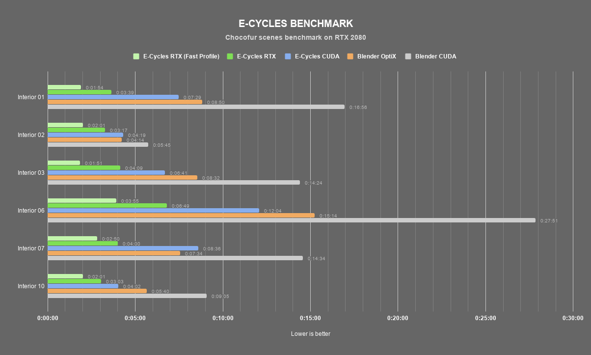 E-CYCLES%20BENCHMARK