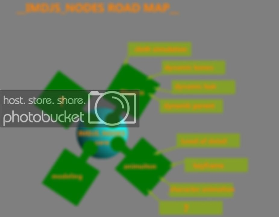 http://i803.photobucket.com/albums/yy311/imdjs/imdjs/imdjs_nodes.jpg