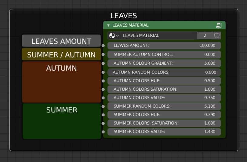 Leaves_node