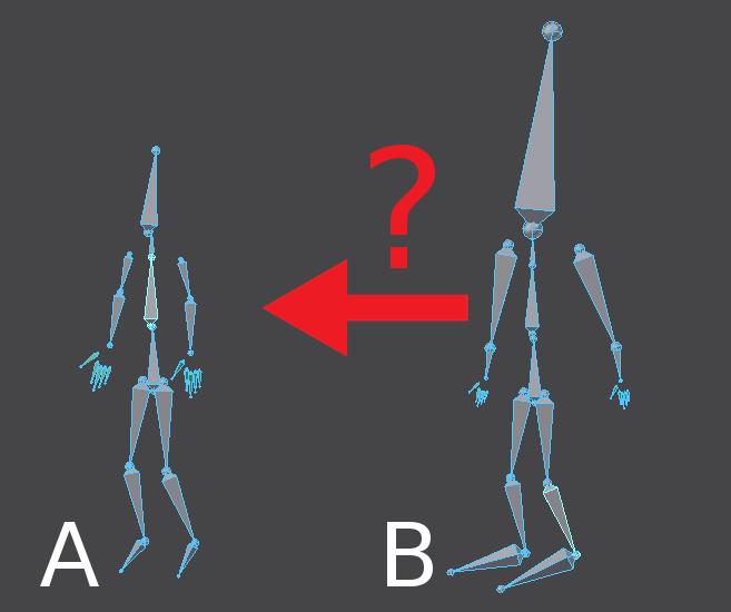 Transfer-BoneTransformationsOf-AppliedPoseAsRestPoseArmature-To-OriginalArmature