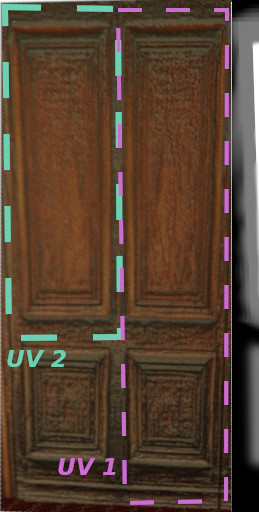 paneling roughness UV